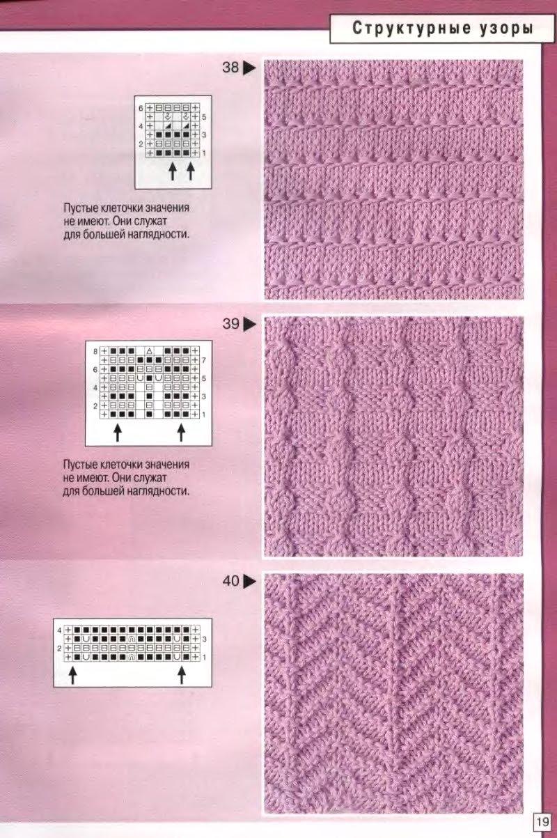Каталог образцов по вязанию