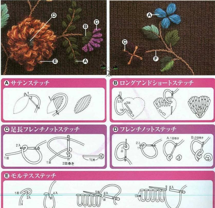 Приёмы украшения вязаного полотна вышивкой