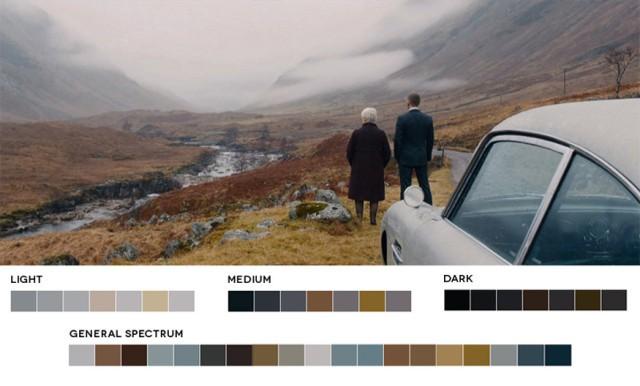 5 распространенных цветовых схем в фильмах