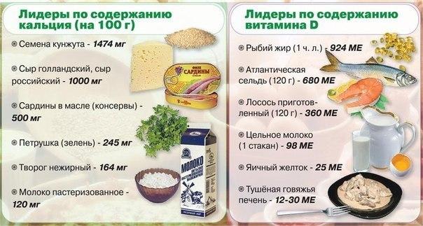Продукты — рекордсмены по содержанию кальция и витамина D