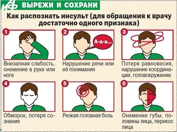 10 способов защитить себя от инсульта