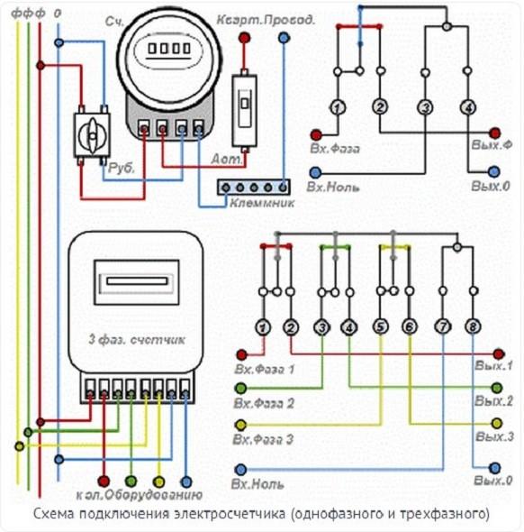 схема соединения счетчика в щитке