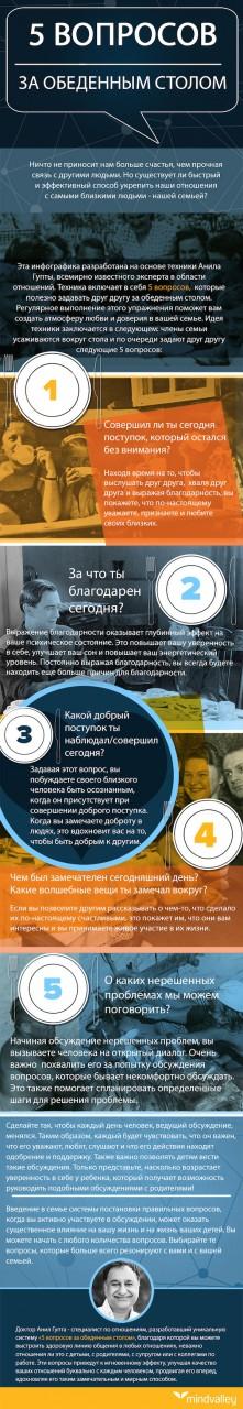 http://www.mindvalleyrussian.com/wp-content/uploads/2014/03/ce_5questions_infographic.jpg