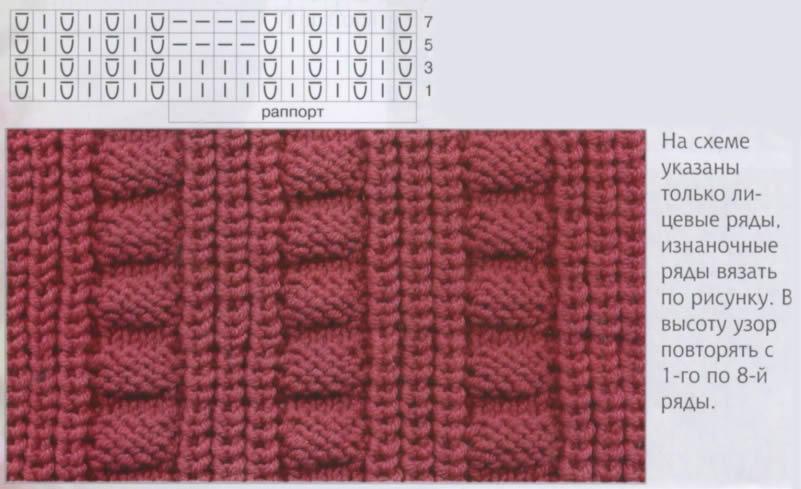Вязание спицами объёмный узор