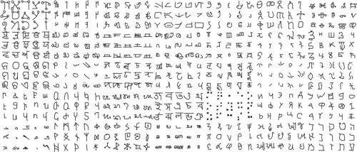 Примеры символов