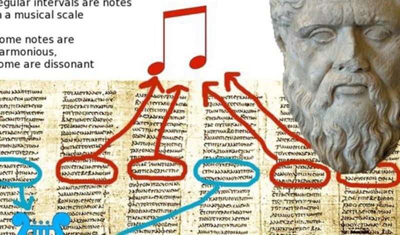 Музыкальный код Платона Великий труд «Государство» Платона — руководство по этике и морали политической деятельности. Освоить его способен не каждый. А недавно доктор Джей Кеннеди из Университета Манчестера обнаружил, что Платон еще и зашифровал в рукописи музыкальное произведение. Нотная грамота позволила открыть еще одну сторону гения великого грека: ученые считают, что Платон пытался показать природное происхождение нашего вида и отрицал существование какого-либо сверхсущества — весьма опасная в то время идея.