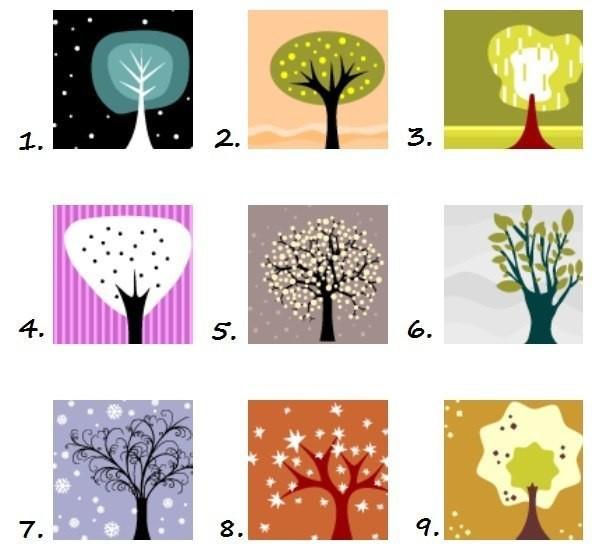 Тест личности по выбору рисунка дерева тест, тест личности.