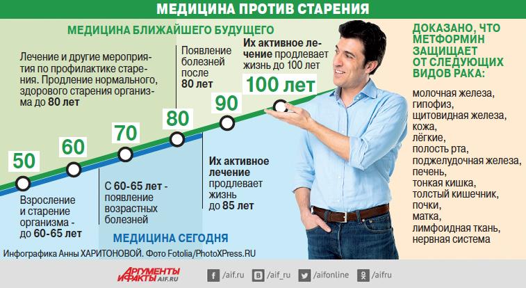 «Таблетку жизни» открыли русские учёные