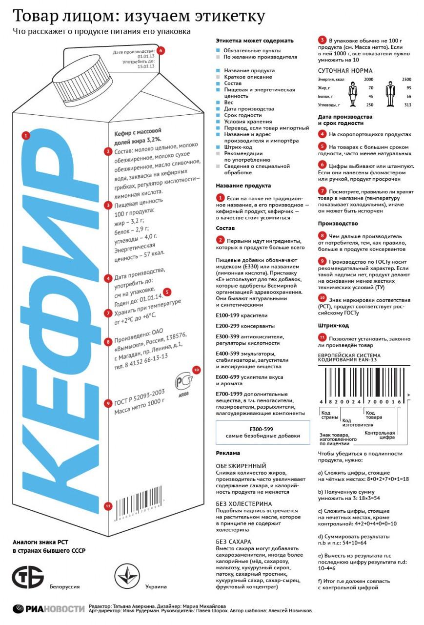 Маркировка непродовольственных товаров: Информация (на русском языке) о непродовольственных товарах с учетом