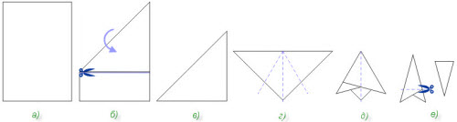 Как сделать снежинку из бумаги а4 схема