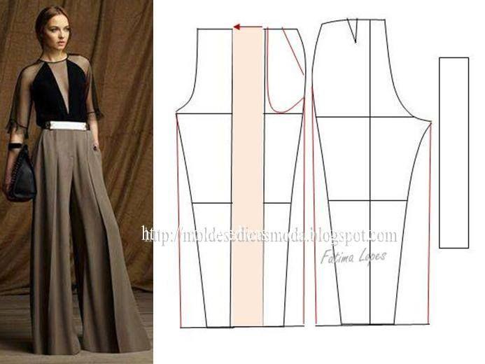 Modelagem de Calça Pantalona com pregas.  Fonte: