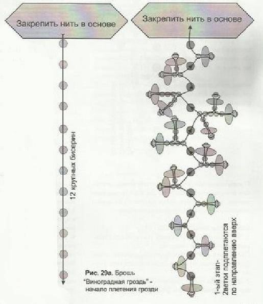 Схема плетения бисером виноград