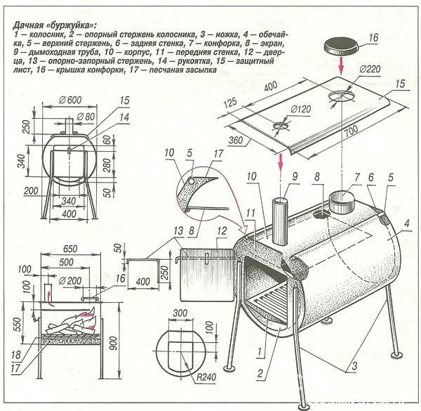Печь из газового баллона своими руками чертежи фото