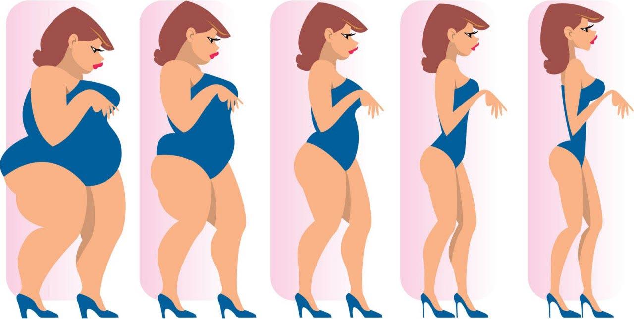 Эффективное похудение: с чего начать?