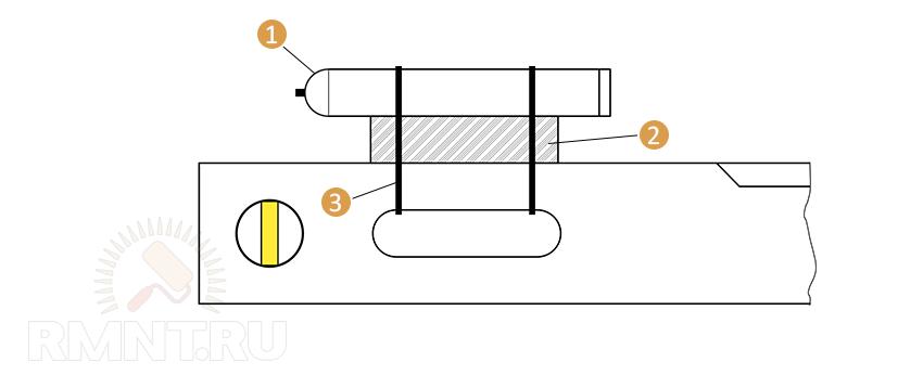 Как сделать своими руками лазерный уровень