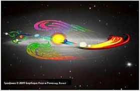 Я обращаюсь в Галактический Совет по делам планет. Наталья Котельникова