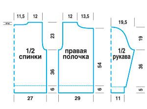 05-Выкройка-САЙТ