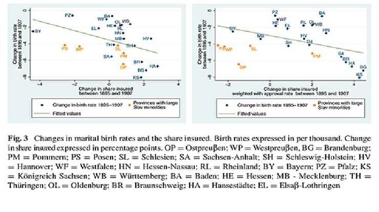 Первое сообщение в Демоскопе о том, что пенсии уменьшают рождаемость: утечка?
