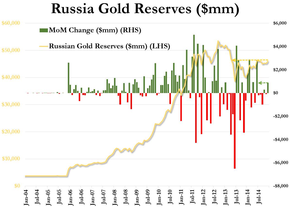 термобелья выводить продажа россией гособлигаций сша в декабре 2015 комплекты термобелья Купить