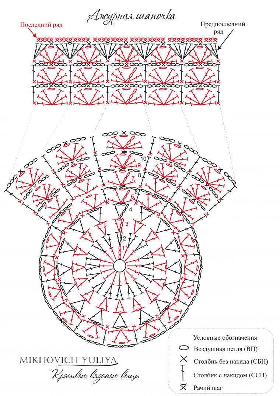 Вязаная летняя шапочка крючком схема для новорожденного