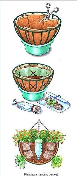 Как сделать подвесное кашпо для цветов с поливом