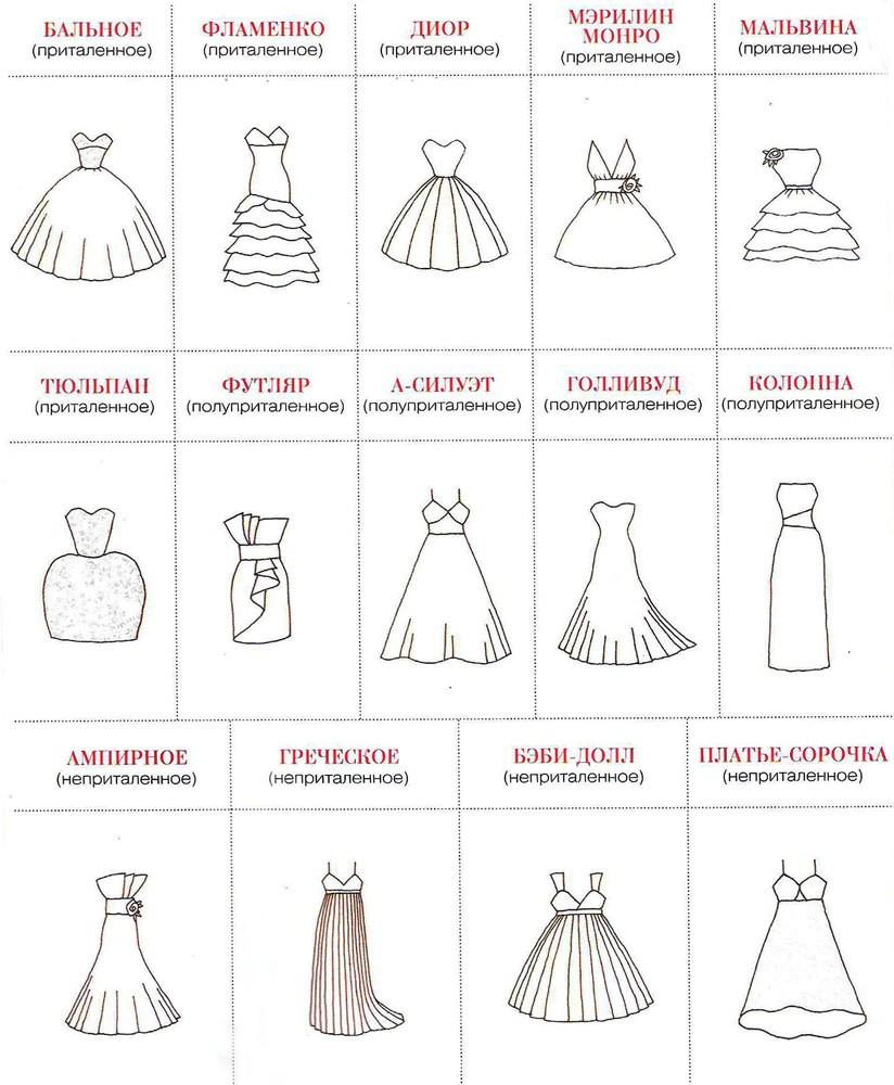 21. Виды свадебных платьев девушки, мода, одежда, стиль, шпаргалка