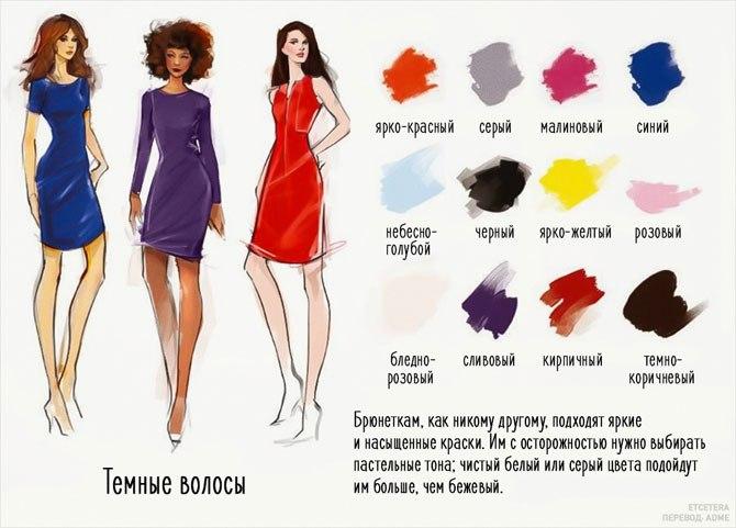 Как говорила Коко Шанель: «Лучший цвет в мире — это тот, который хорошо смотрится на вас»