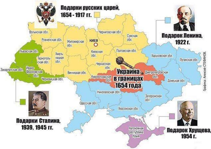 «Как русских делали украинцами»
