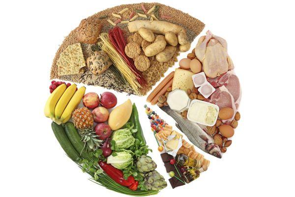 Дробное питание для комфортного похудения: точный рацион на 1 неделю!