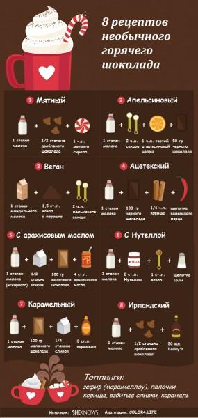 Рецепты живого шоколада в домашних условиях - ItHour