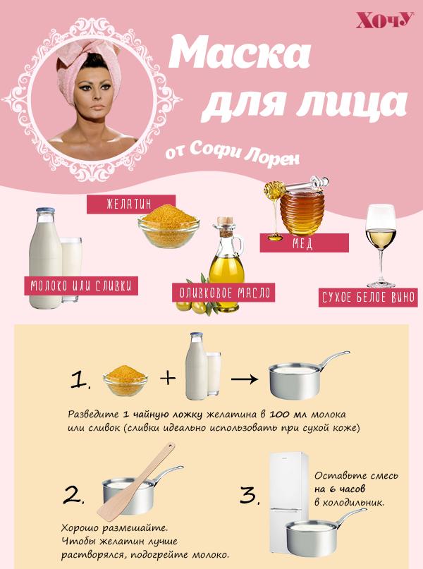 Рецепт масок для лица в домашних условиях для проблемной кожи