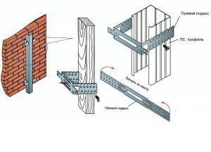 Облицовка фундамента пластиковыми панелями1