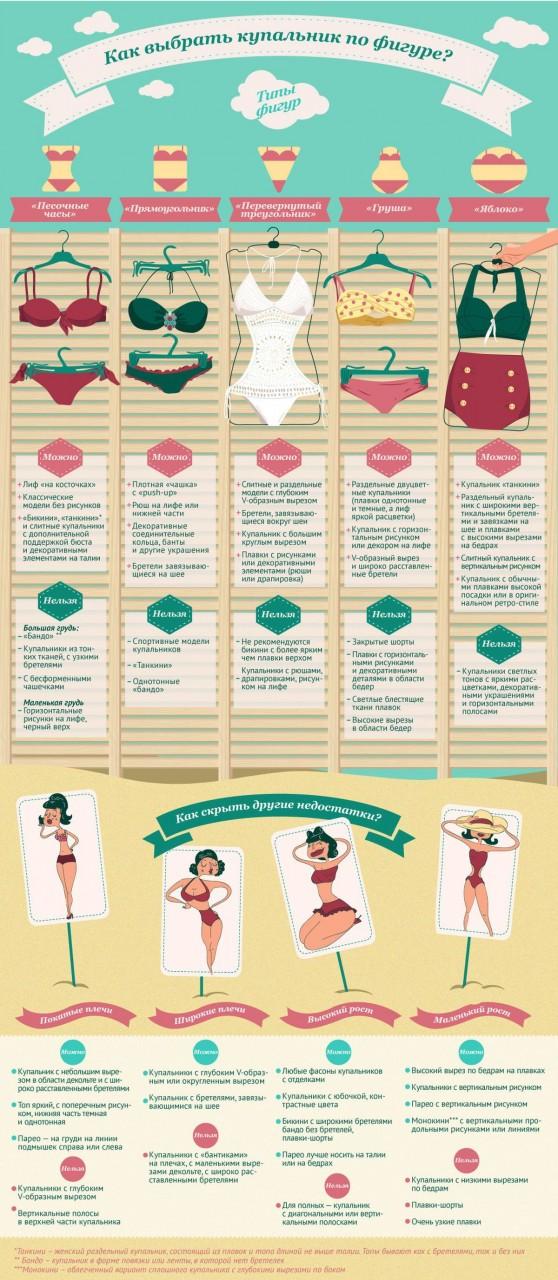 19. Как выбрать купальник под свой тип фигуры девушки, мода, одежда, стиль, шпаргалка