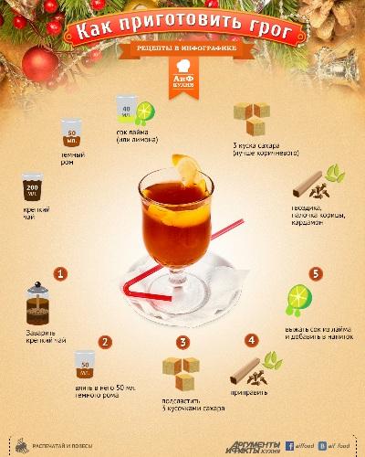 Глинтвейн рецепт приготовления в домашних условиях с фото