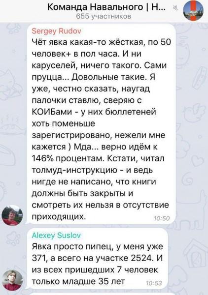 У Навального взрыв мозга: хомячки признались в высокой явке на выборах президента