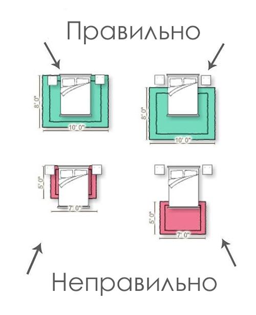 Идеи для дизайна: шикарный интерьер при минимуме затрат! 1 часть