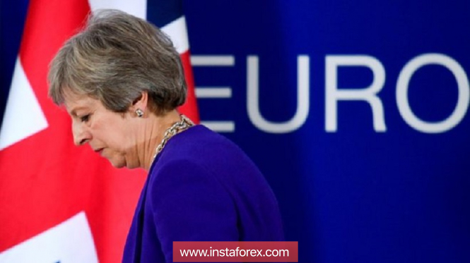 GBP/USD. Фунт снова споткнулся о Brexit