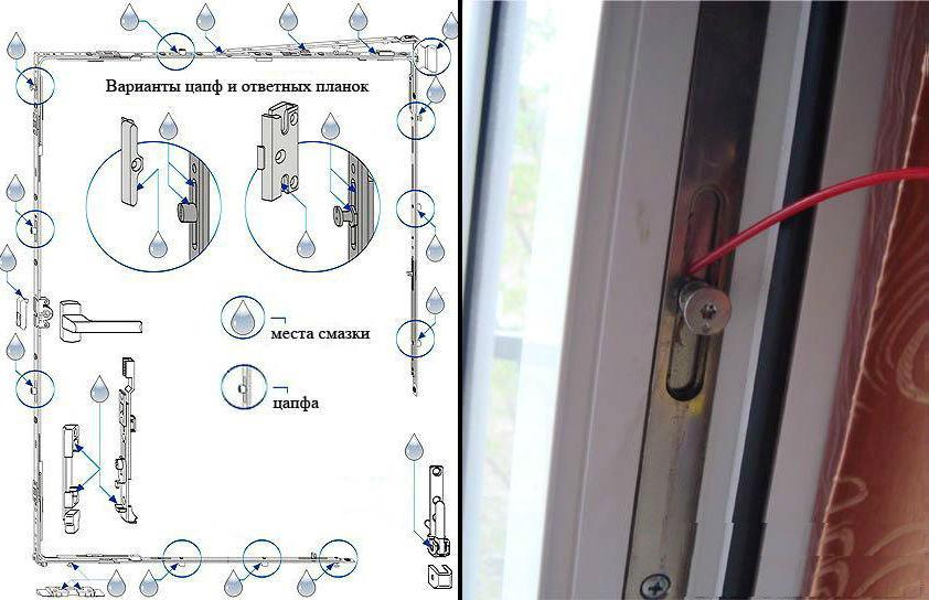 Замена фурнитуры пластиковых окон своими руками.