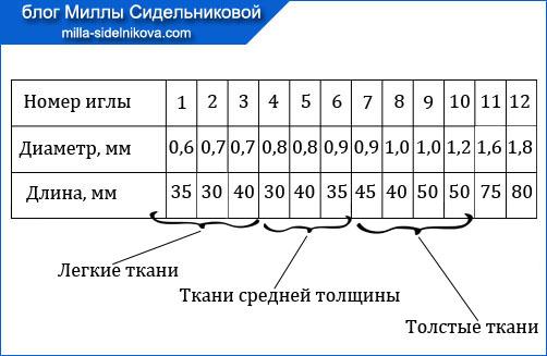 4 tablitsa1