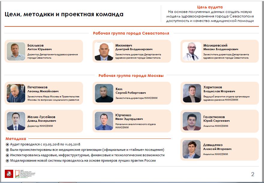 Психи на воле и ликвидация роддомов: как сокращают медицину в Севастополе