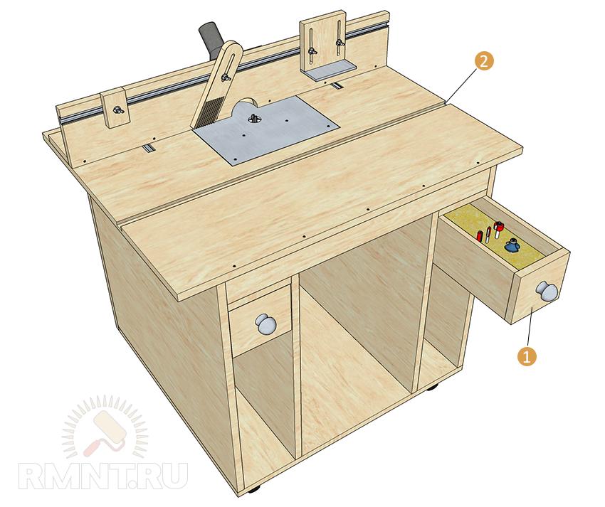 Как сделать стол для ручного фрезер 36