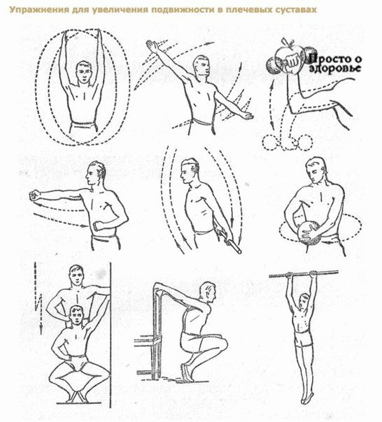 лечение при артритах суставов