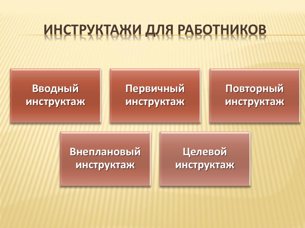 Инструктаж