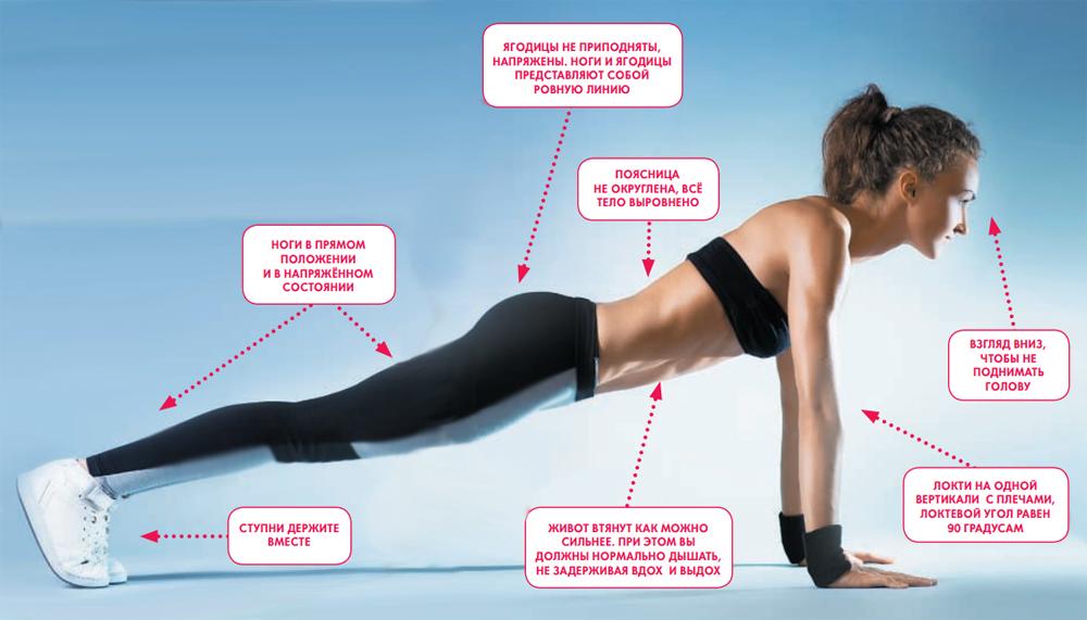 Планка, упражнение, девушка, фитнес