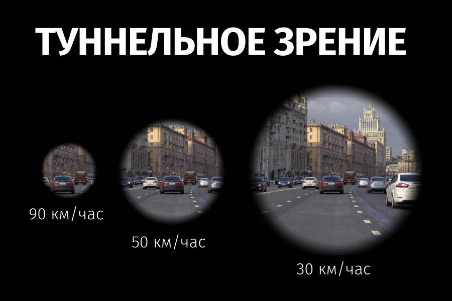 Зачем в Москве нужно СНИЖАТЬ скорость автомобилей
