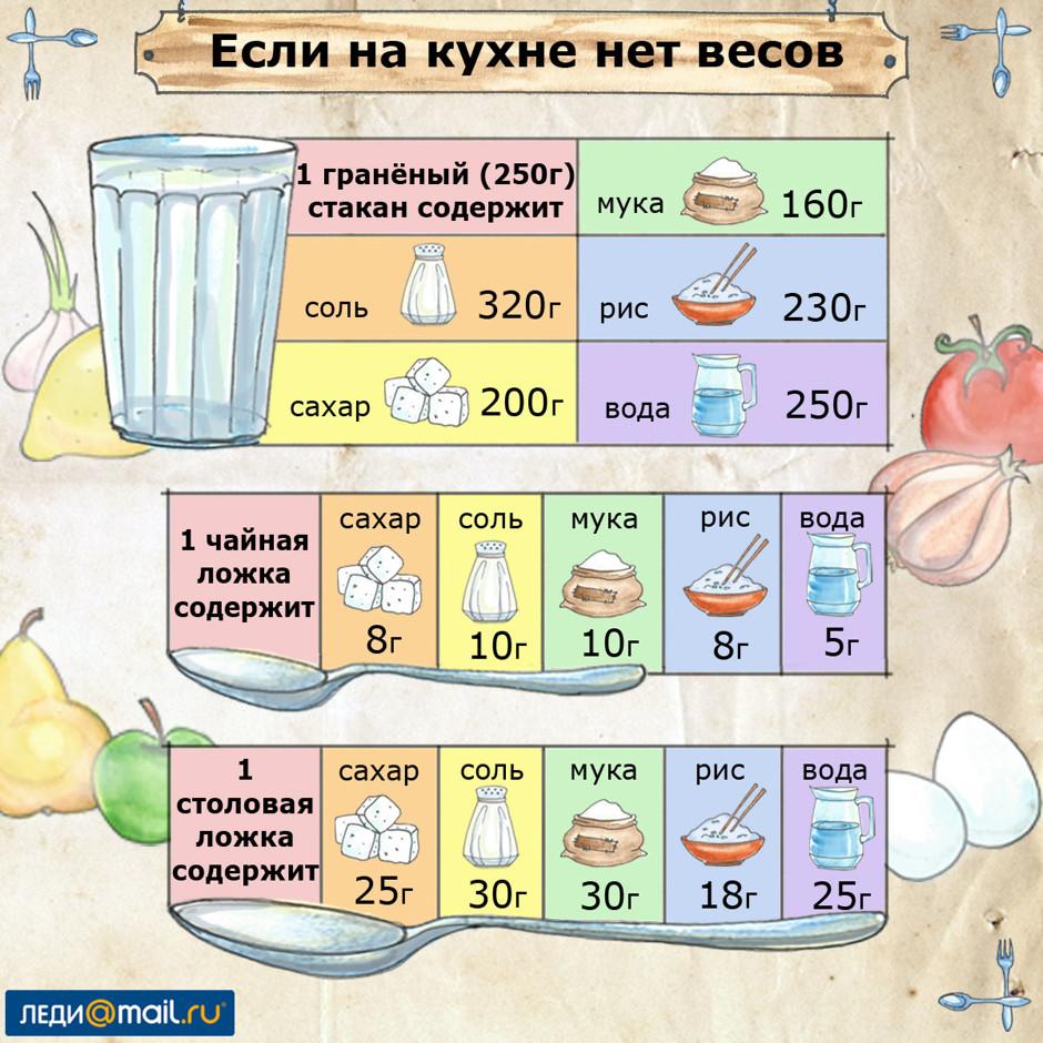 Как приготовить фарш для мантов рецепт с фото пошагово в