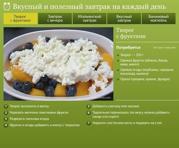 вкусная идея для завтрака