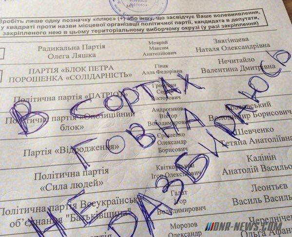 Испорченные бюллетени на местных выборах в Украине