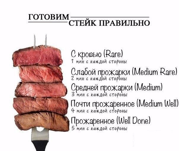 Фаршированная горбуша в духовке в фольге рецепт с
