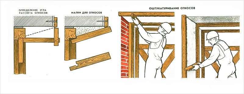 Как сделать дверной косяк своими руками